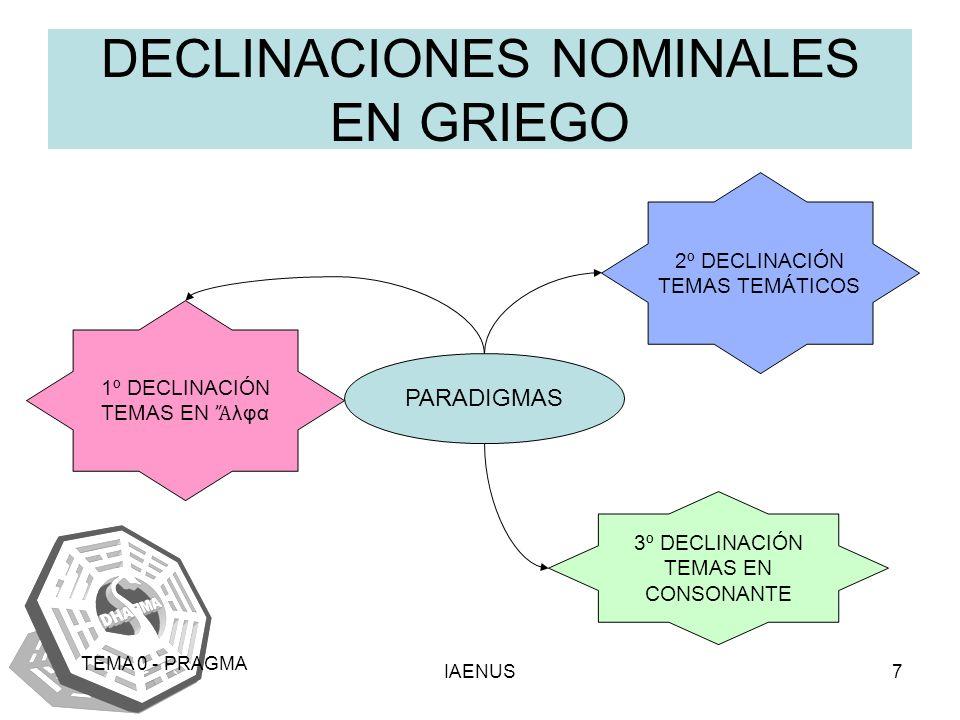 DECLINACIONES NOMINALES EN GRIEGO