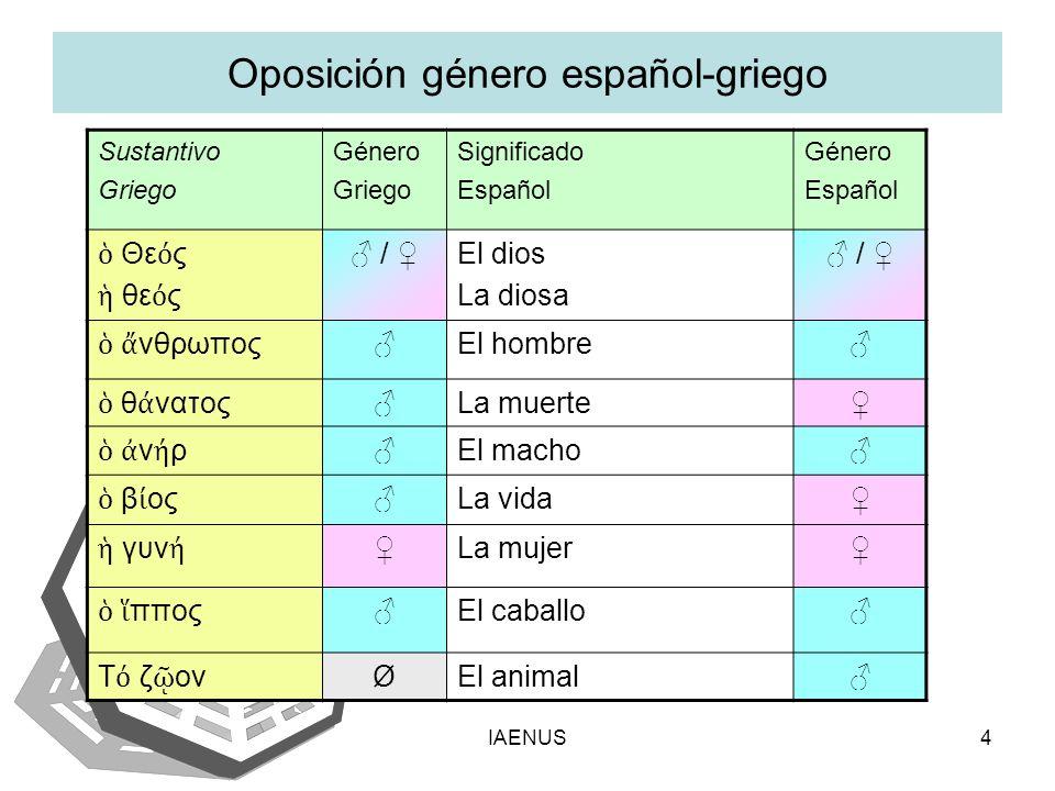 Oposición género español-griego