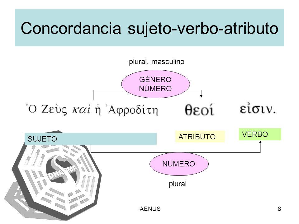 Concordancia sujeto-verbo-atributo