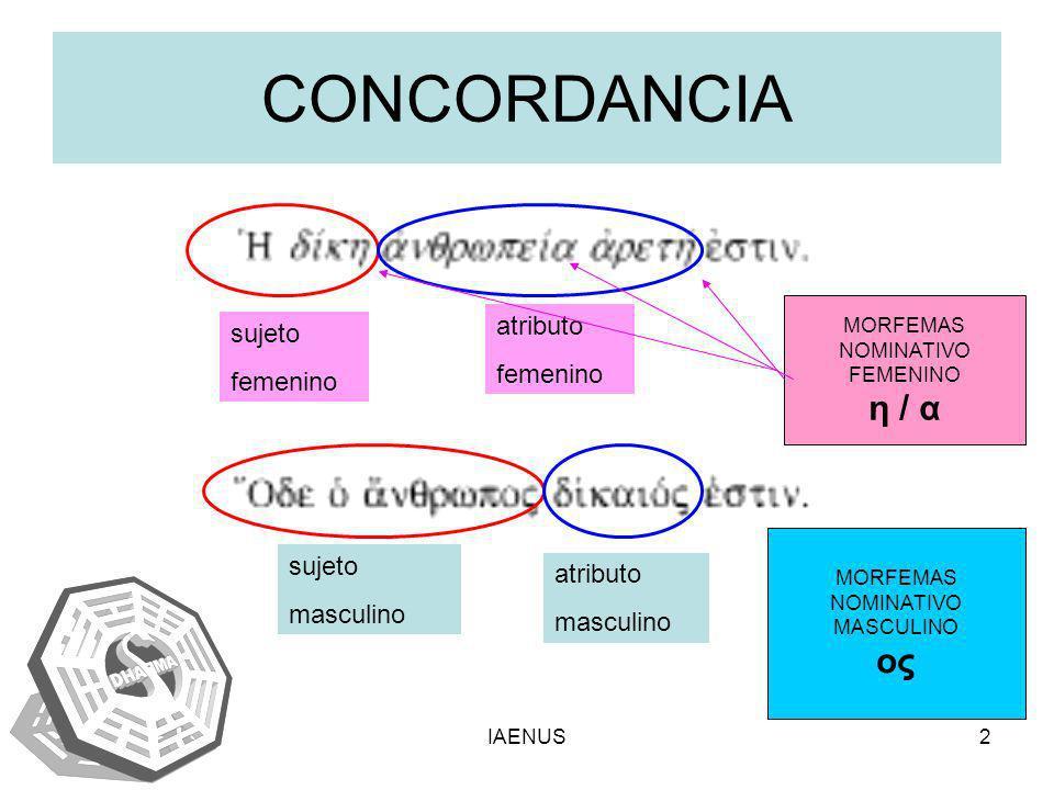 CONCORDANCIA η / α ος atributo sujeto femenino femenino sujeto