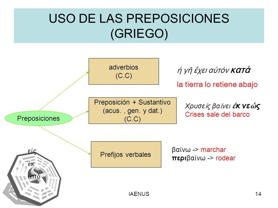 USO DE LAS PREPOSICIONES (GRIEGO)