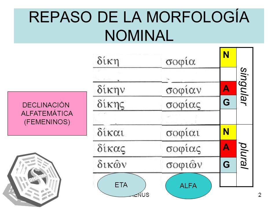 REPASO DE LA MORFOLOGÍA NOMINAL