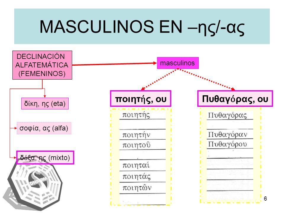 MASCULINOS EN –ης/-ας ποιητής, ου Πυθαγόρας, ου DECLINACIÓN