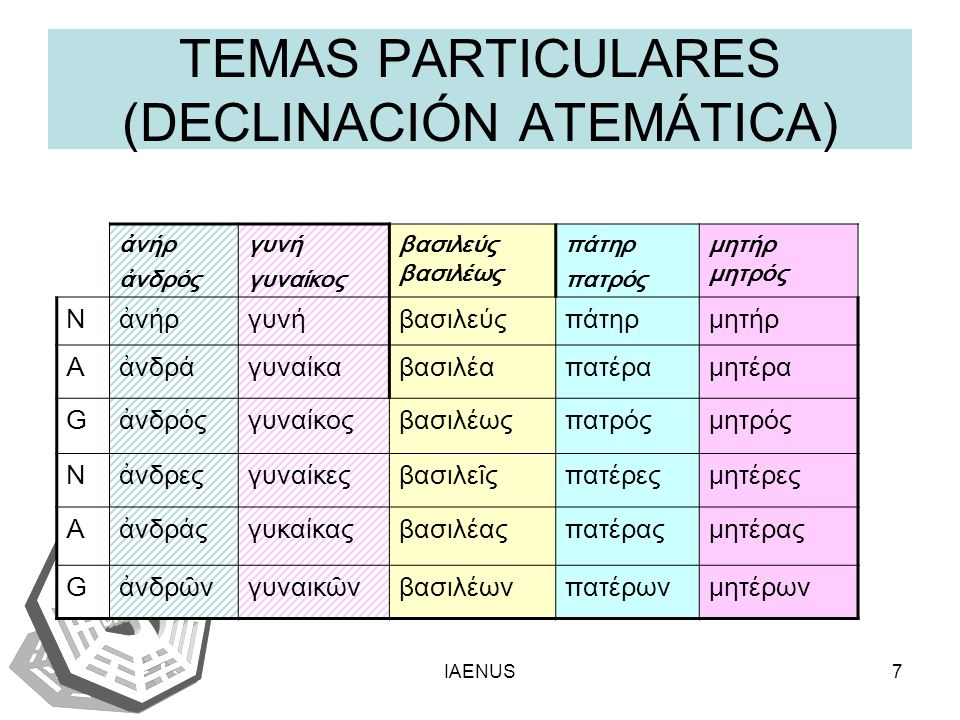 TEMAS PARTICULARES (DECLINACIÓN ATEMÁTICA)