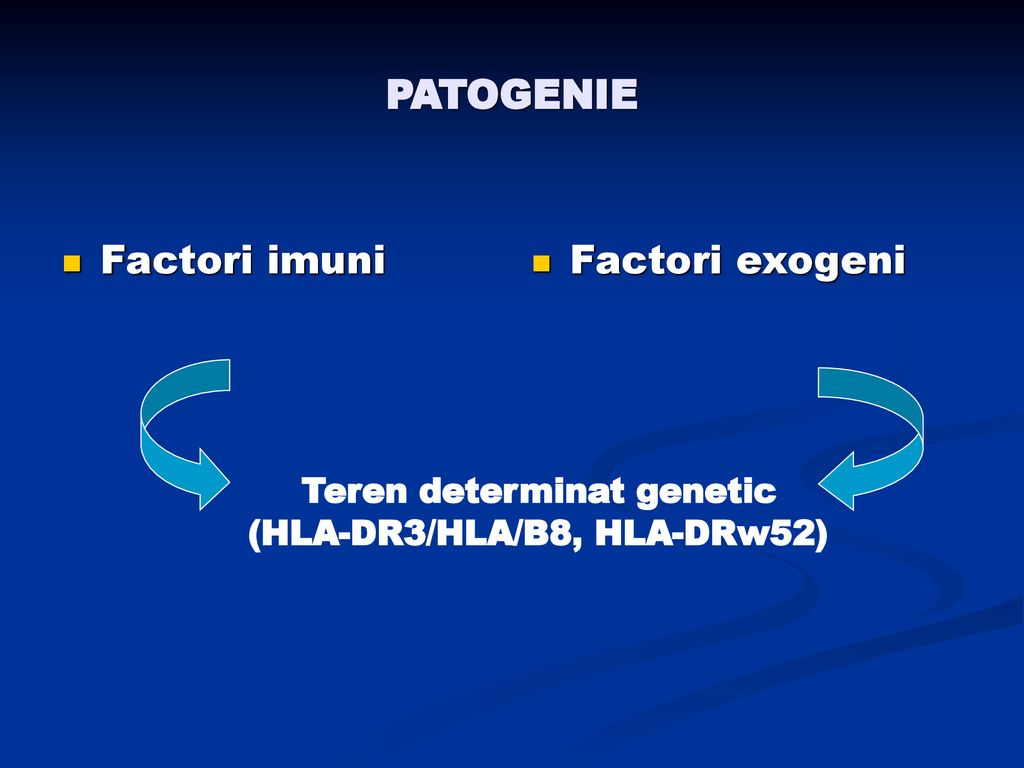 Teren determinat genetic (HLA-DR3/HLA/B8, HLA-DRw52)