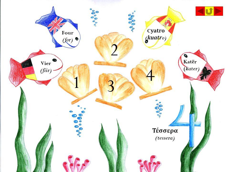 2 4 1 3 Τέσσερα Cyatro (kuatro) Four (for) Katër (kater) Vier (fiir)