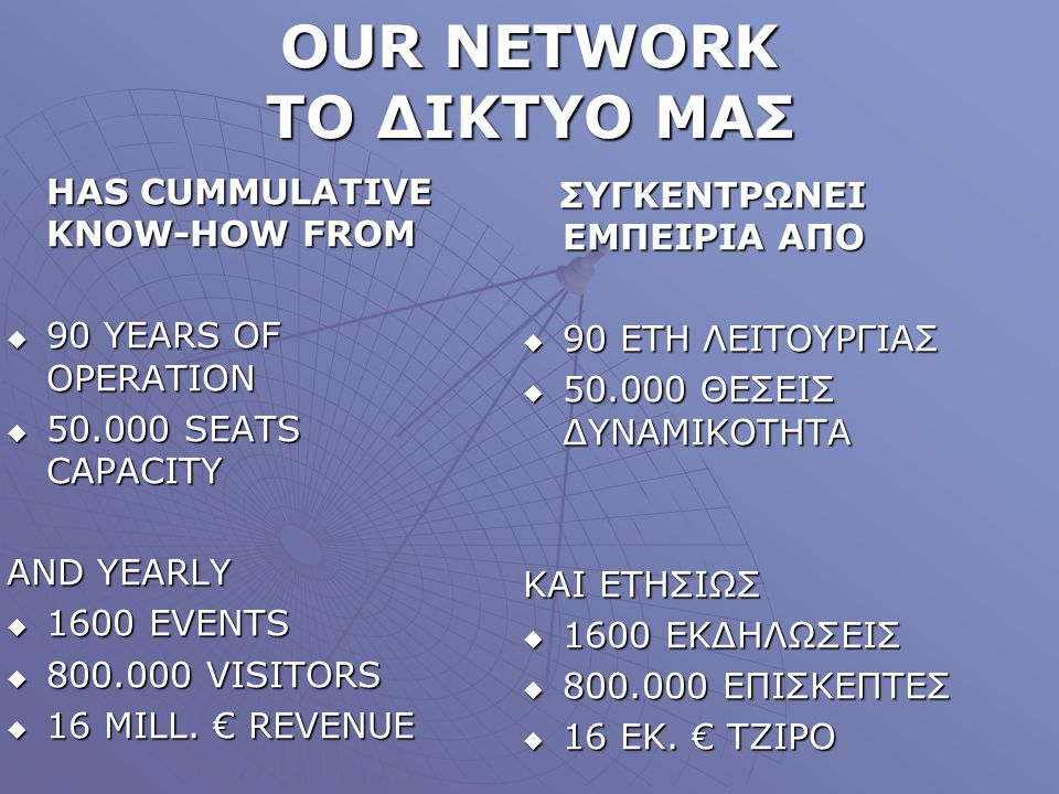 OUR NETWORK TO ΔΙΚΤΥΟ ΜΑΣ
