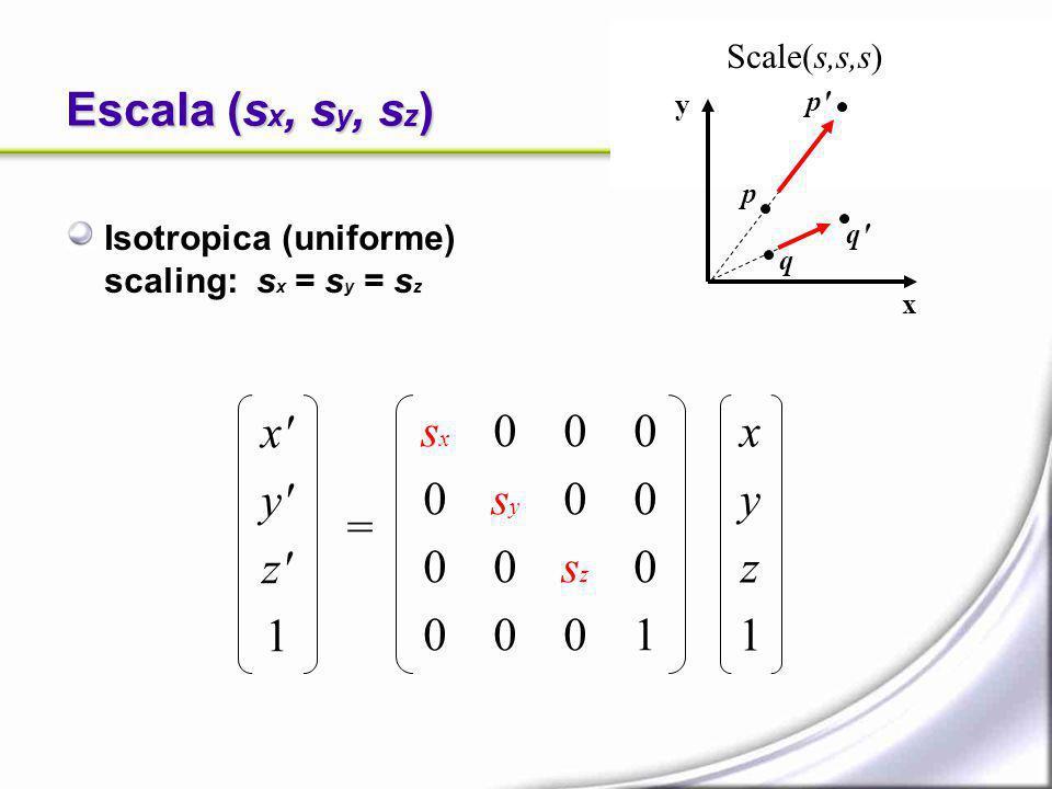 Escala (sx, sy, sz) x y z 1 sx sy sz 1 x y z 1 = Scale(s,s,s)