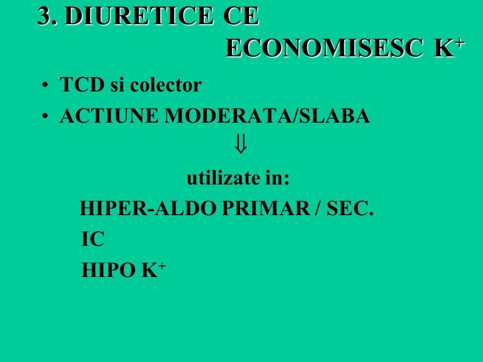 3. DIURETICE CE ECONOMISESC K+