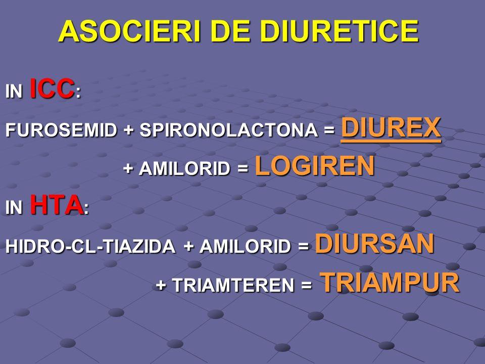 ASOCIERI DE DIURETICE IN ICC: FUROSEMID + SPIRONOLACTONA = DIUREX