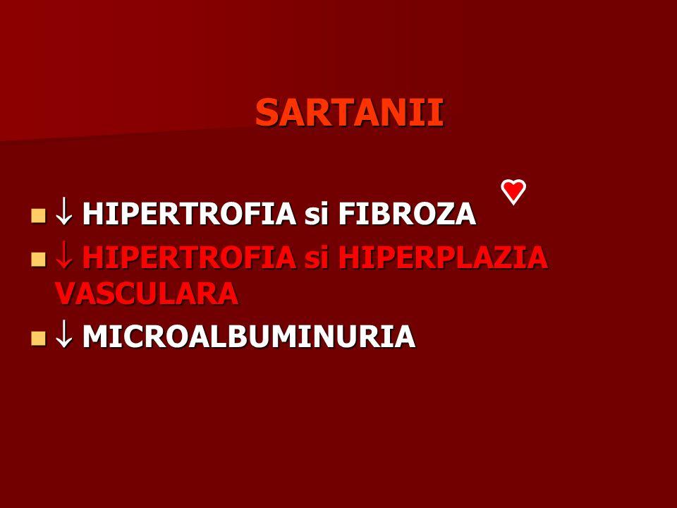 SARTANII  HIPERTROFIA si FIBROZA