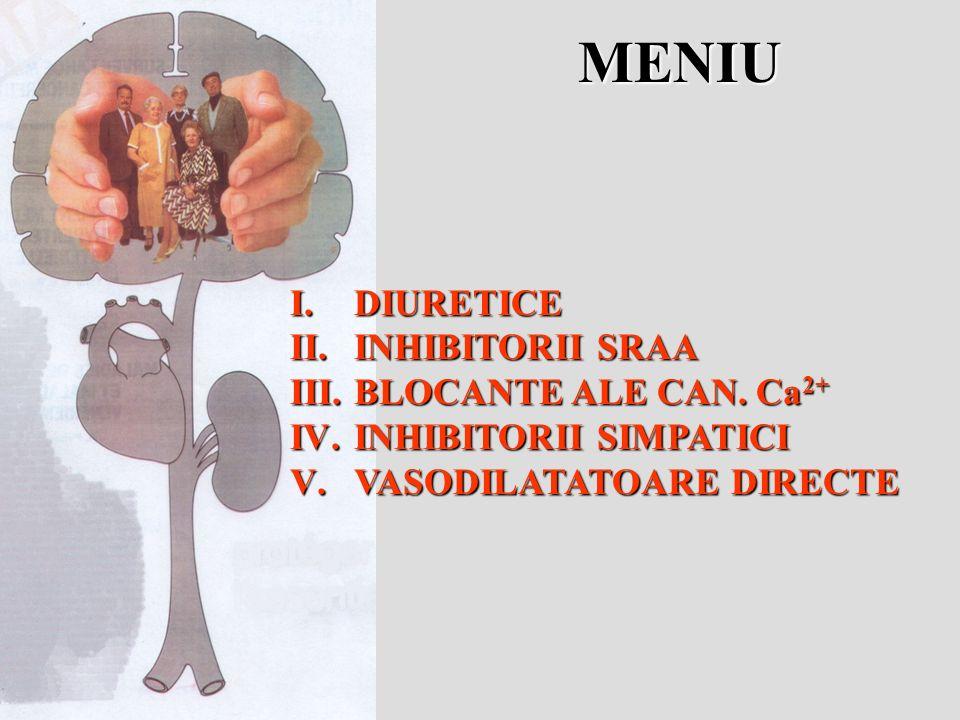 MENIU DIURETICE INHIBITORII SRAA BLOCANTE ALE CAN. Ca2+