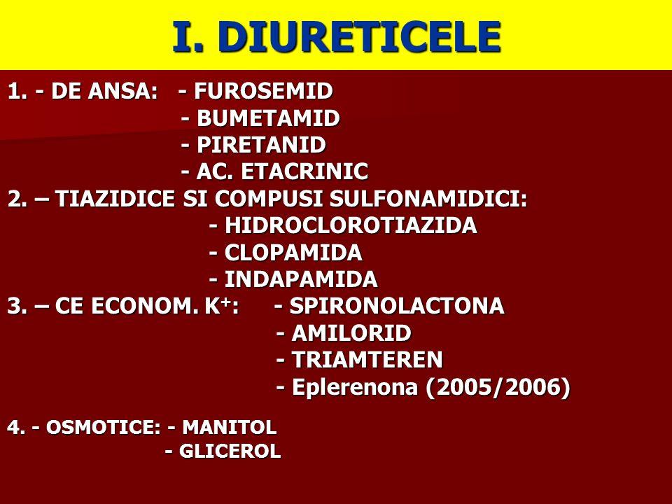 I. DIURETICELE 4. - OSMOTICE: - MANITOL - GLICEROL