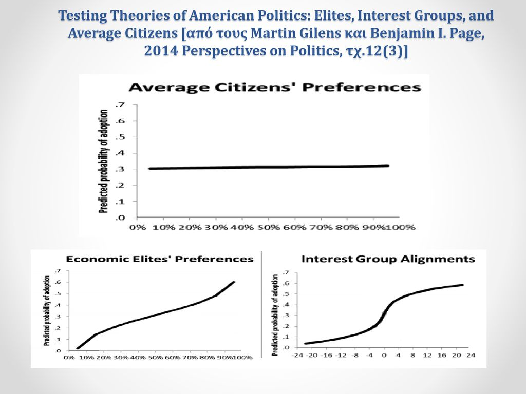 Testing Theories of American Politics: Elites, Interest Groups, and Average Citizens [από τους Martin Gilens και Benjamin I.