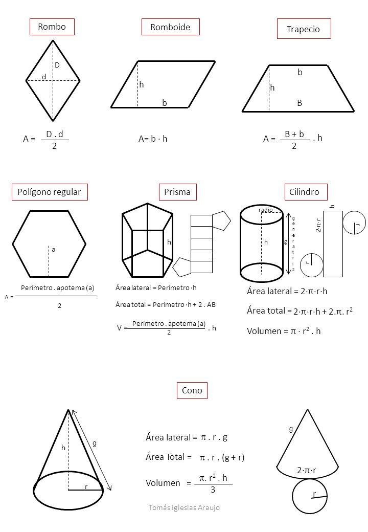 Rombo Romboide Trapecio A = D . d 2 A= b · h h b b B h A = . h B + b 2