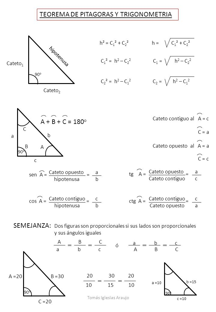 TEOREMA DE PITAGORAS Y TRIGONOMETRIA