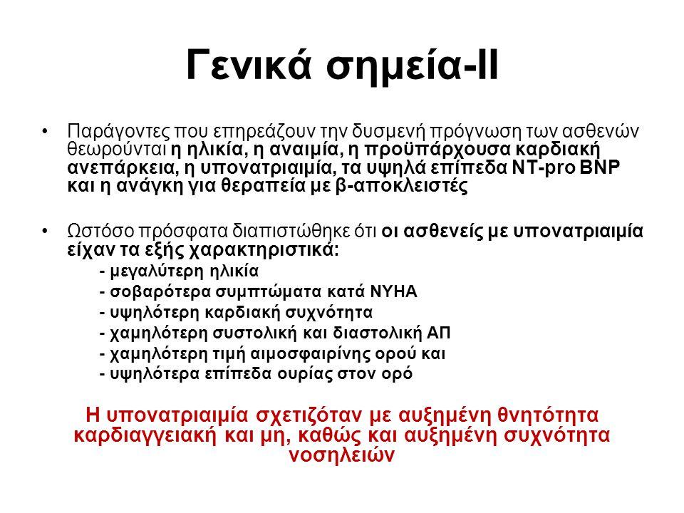 Γενικά σημεία-ΙΙ