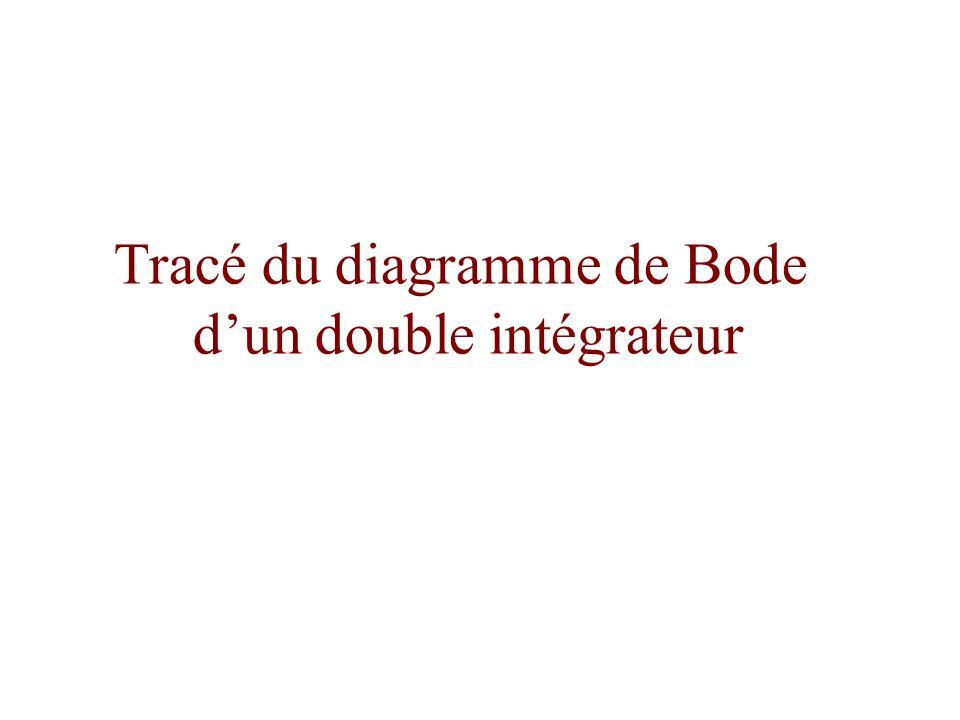 Tracé du diagramme de Bode d'un double intégrateur