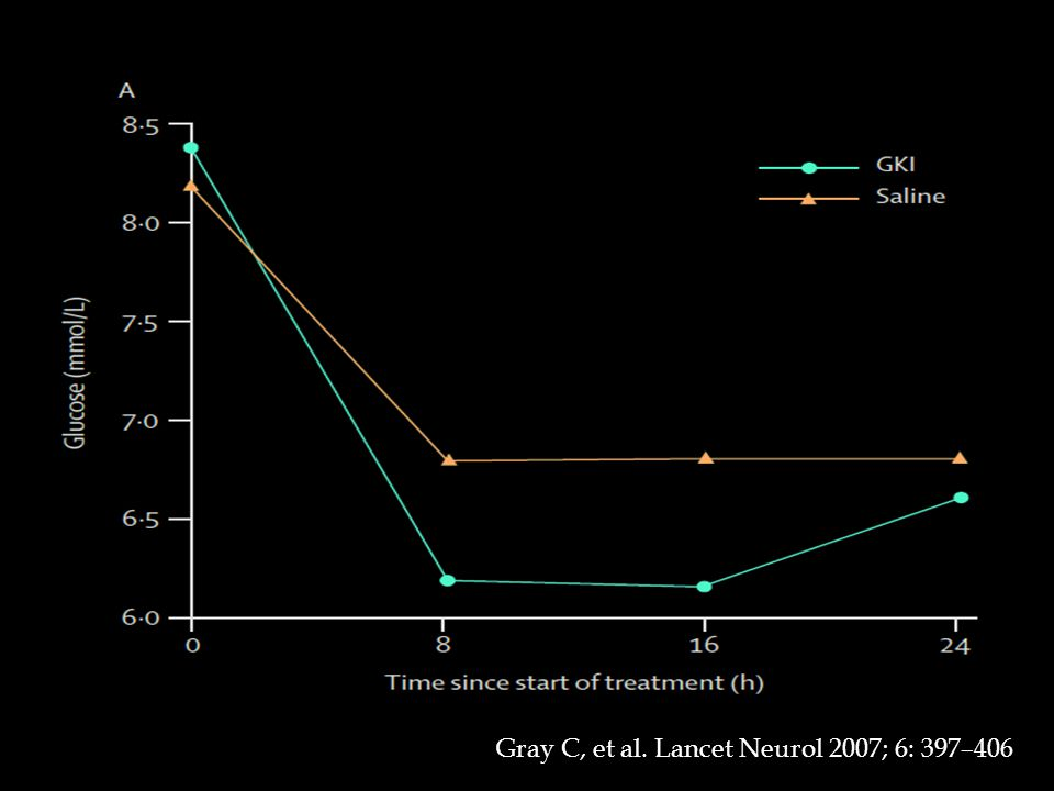 Gray C, et al. Lancet Neurol 2007; 6: 397–406