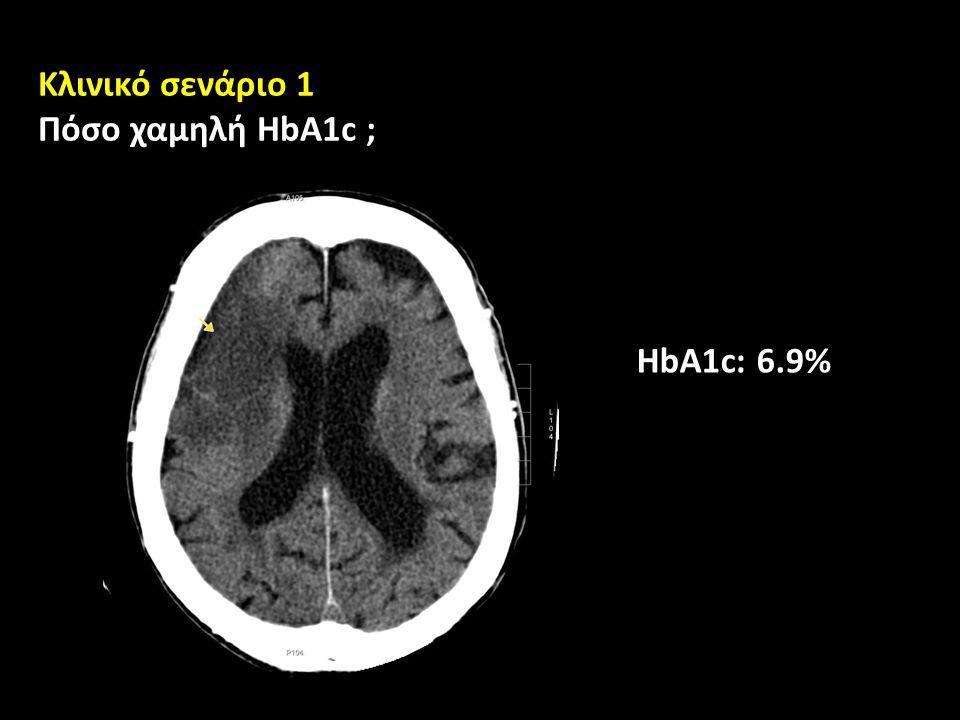 Κλινικό σενάριο 1 Πόσο χαμηλή HbA1c ; HbA1c: 6.9%