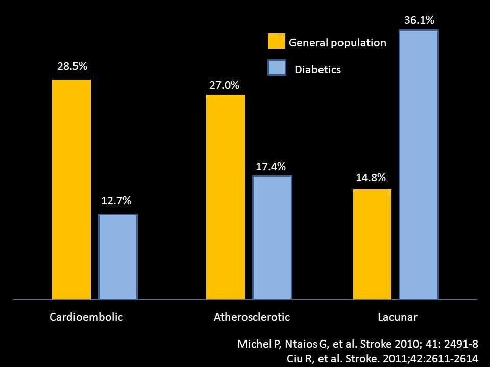 Michel P, Ntaios G, et al. Stroke 2010; 41: 2491-8