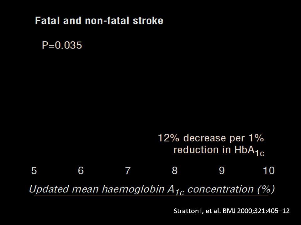 Η αλήθεια είναι ότι υπήρξαν μελέτες παρατήρησης οι οποίες έθεσαν με πολύ ισχυρό τρόπο το συγκεκριμένο ερώτημα, καθώς έδειξαν ότι όσο μειώνεται η γλυκοζυλιωμένη αιμοσφαιρίνη, τόσο φαινόταν να μειώνεται ο κίνδυνος εμφάνισης αγγειακού εγκεφαλικού επεισοδίου.