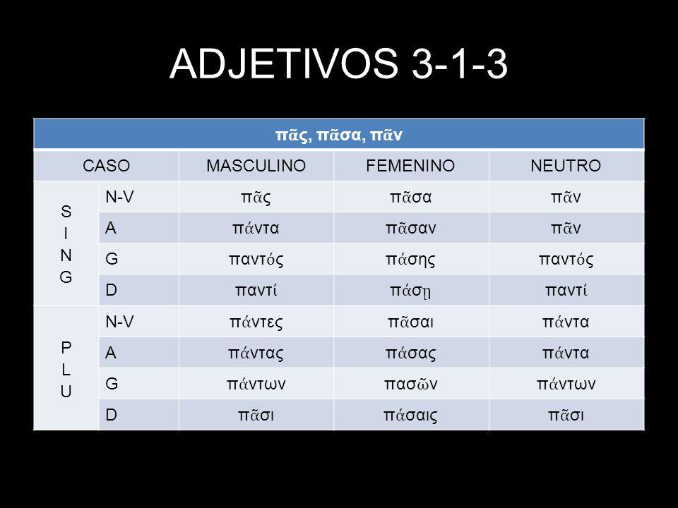 ADJETIVOS 3-1-3 πᾶς, πᾶσα, πᾶν CASO MASCULINO FEMENINO NEUTRO SING N-V