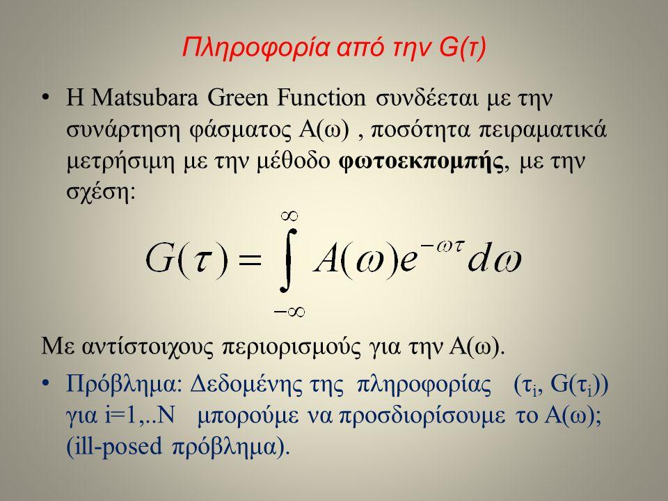 Πληροφορία από την G(τ)