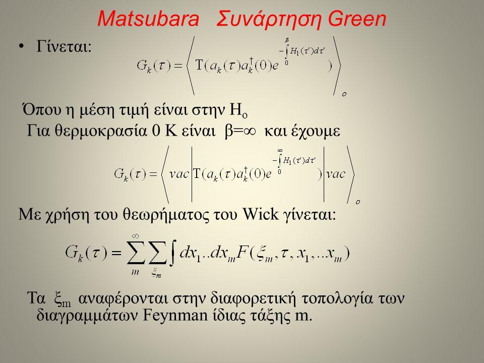 Matsubara Συνάρτηση Green