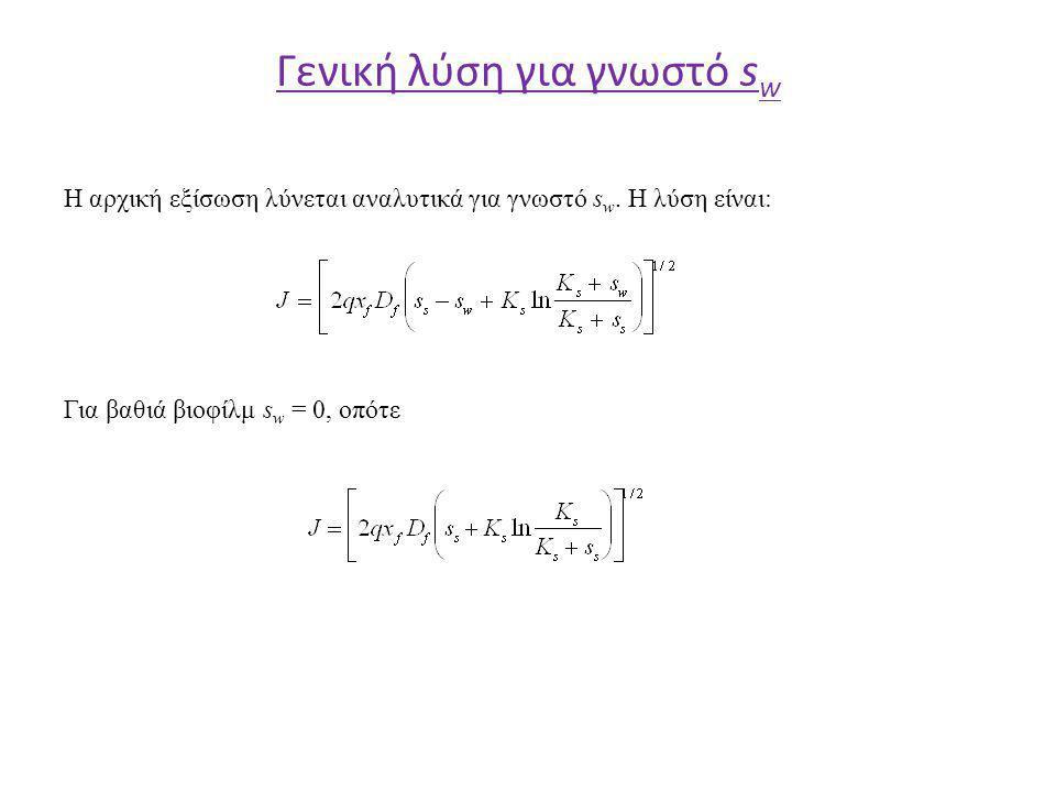 Γενική λύση για γνωστό sw