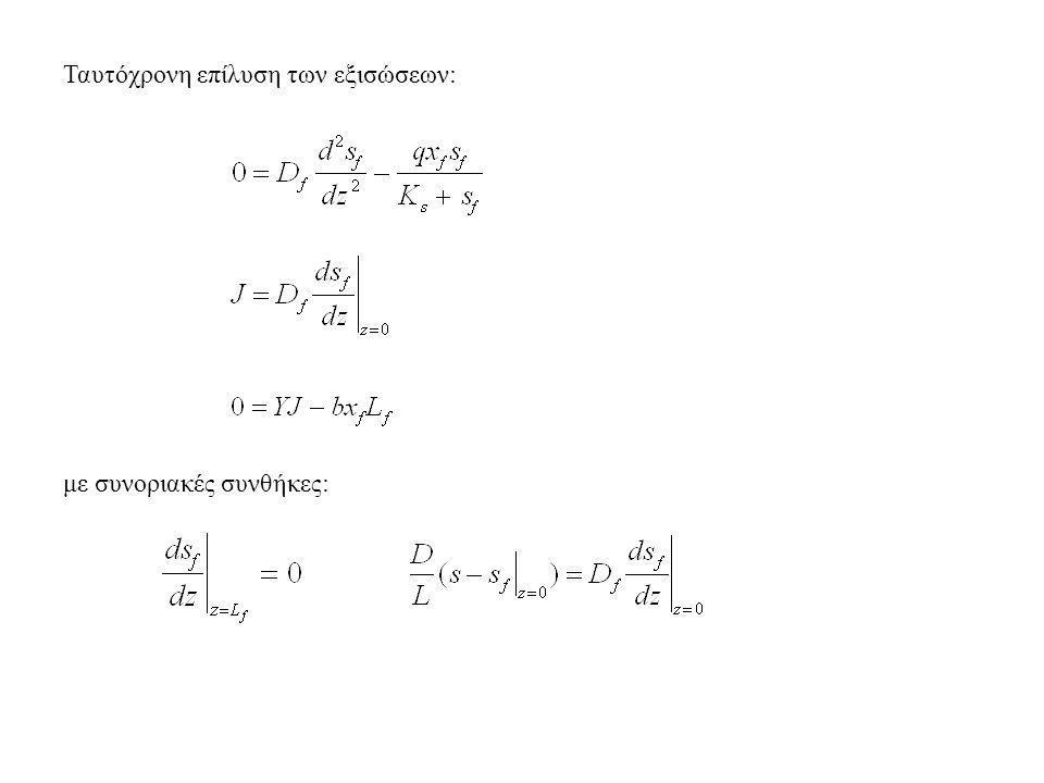 Ταυτόχρονη επίλυση των εξισώσεων: