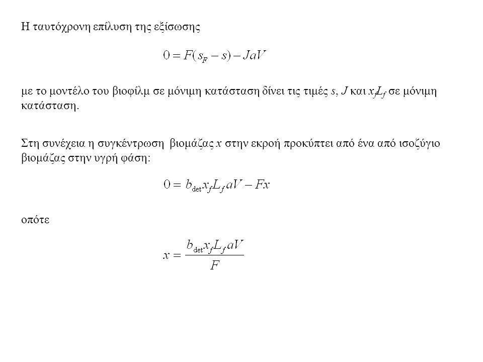 Η ταυτόχρονη επίλυση της εξίσωσης