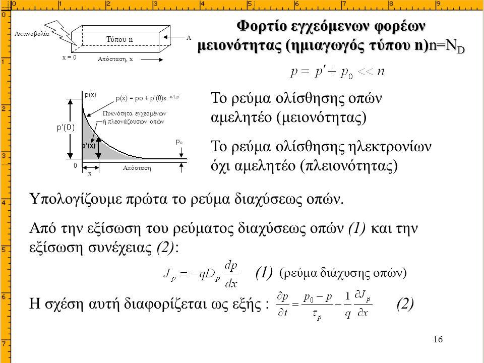 Φορτίο εγχεόμενων φορέων μειονότητας (ημιαγωγός τύπου n)n=ND
