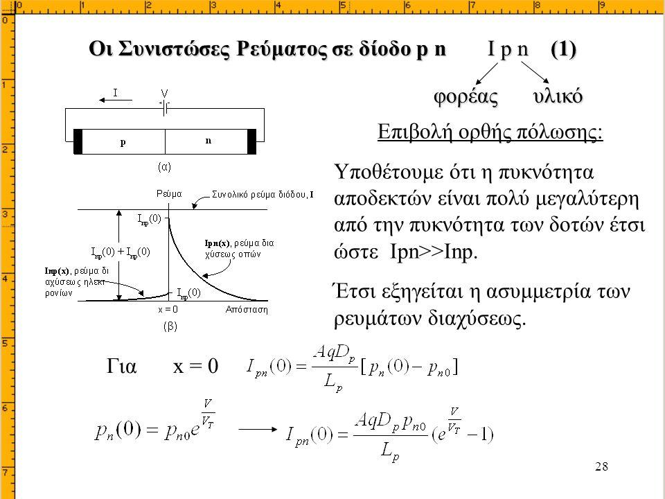 Οι Συνιστώσες Ρεύματος σε δίοδο p n Ι p n (1)