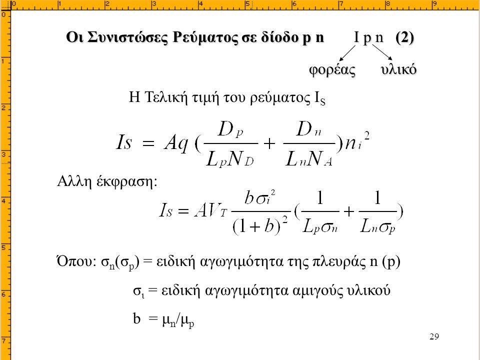 Οι Συνιστώσες Ρεύματος σε δίοδο p n Ι p n (2)