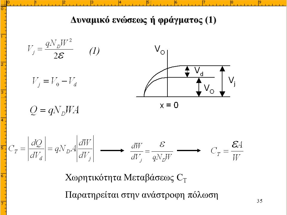Δυναμικό ενώσεως ή φράγματος (1)