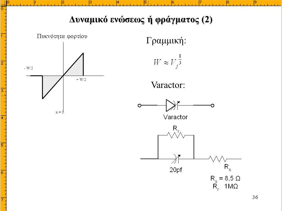 Δυναμικό ενώσεως ή φράγματος (2)