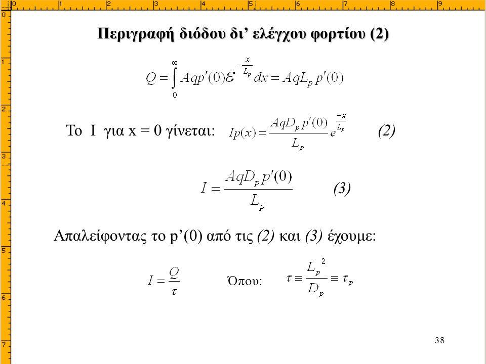 Περιγραφή διόδου δι' ελέγχου φορτίου (2)
