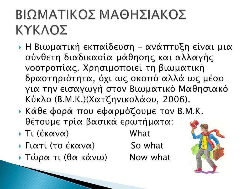 ΒΙΩΜΑΤΙΚΟΣ ΜΑΘΗΣΙΑΚΟΣ ΚΥΚΛΟΣ