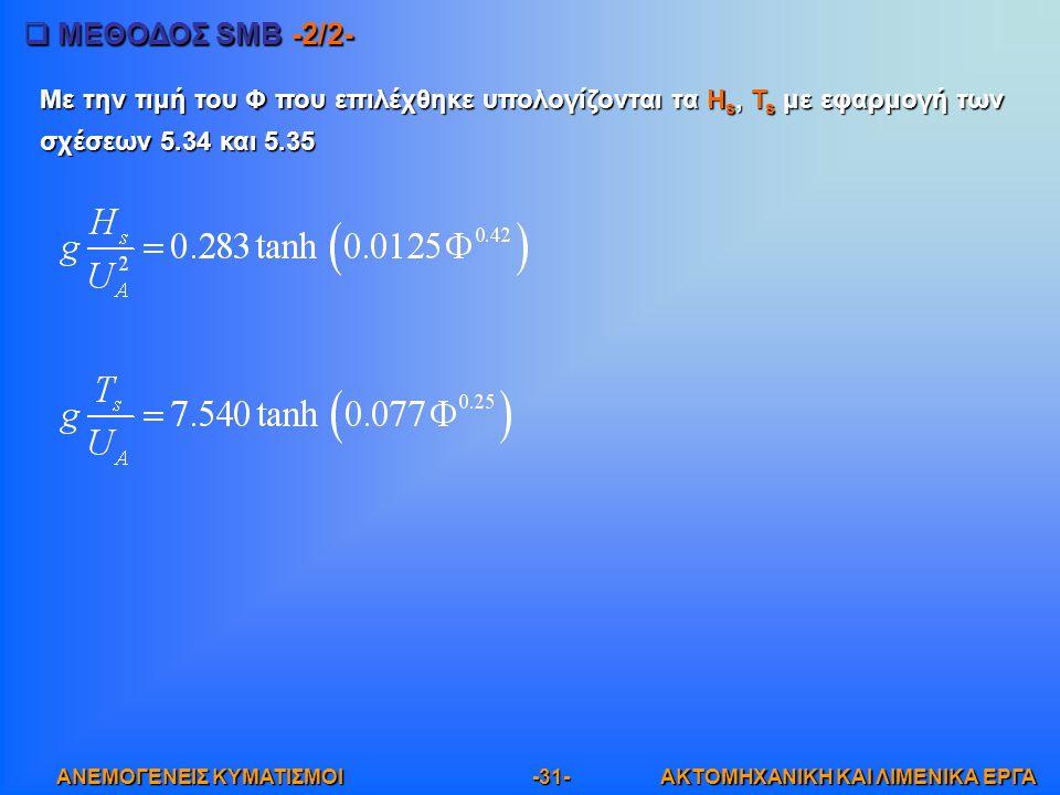 ΜΕΘΟΔΟΣ SMB -2/2- Με την τιμή του Φ που επιλέχθηκε υπολογίζονται τα Hs, Ts με εφαρμογή των σχέσεων 5.34 και 5.35.
