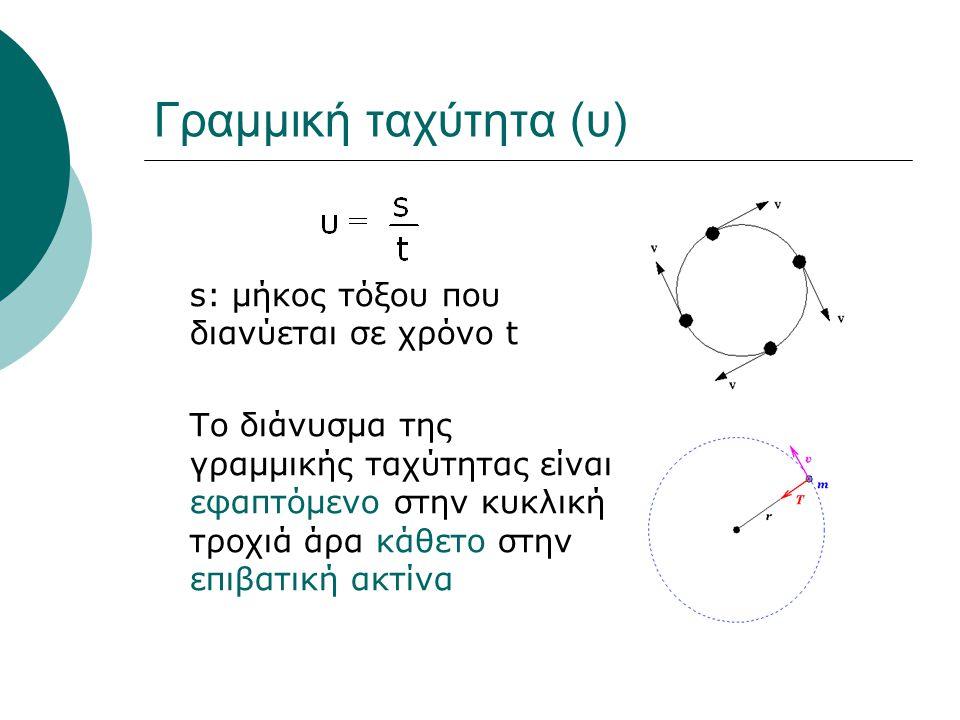 Γραμμική ταχύτητα (υ) s: μήκος τόξου που διανύεται σε χρόνο t