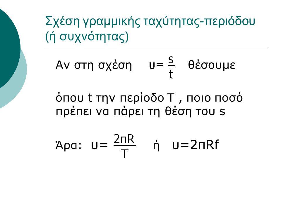 Σχέση γραμμικής ταχύτητας-περιόδου (ή συχνότητας)
