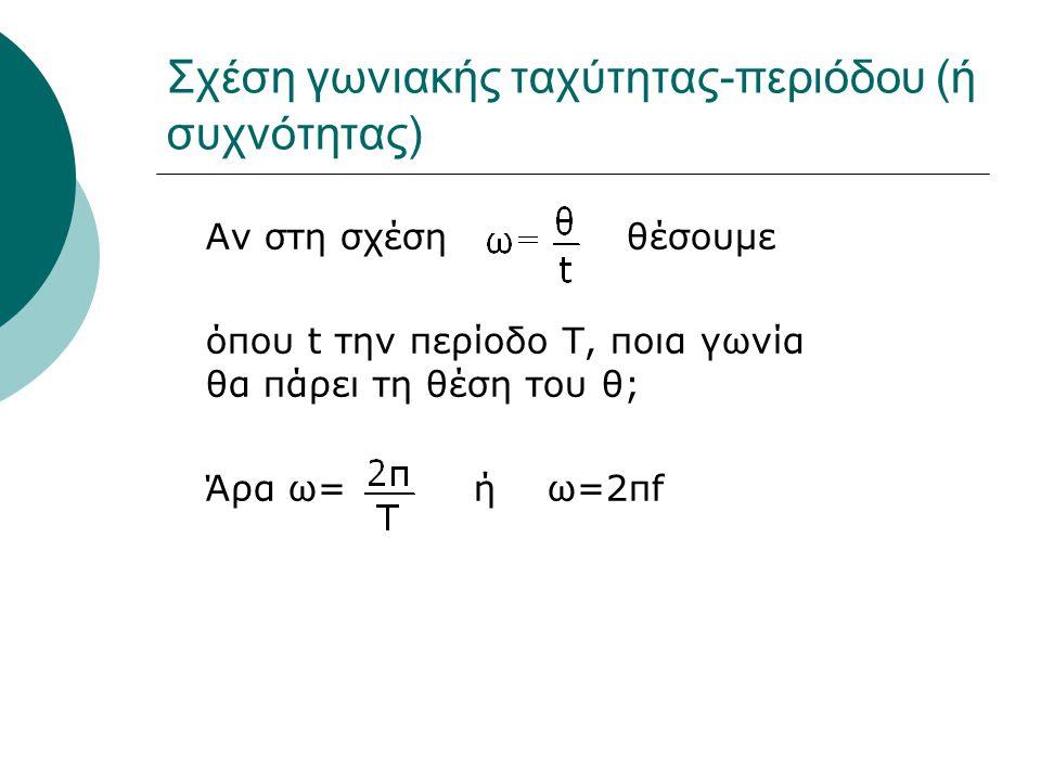 Σχέση γωνιακής ταχύτητας-περιόδου (ή συχνότητας)