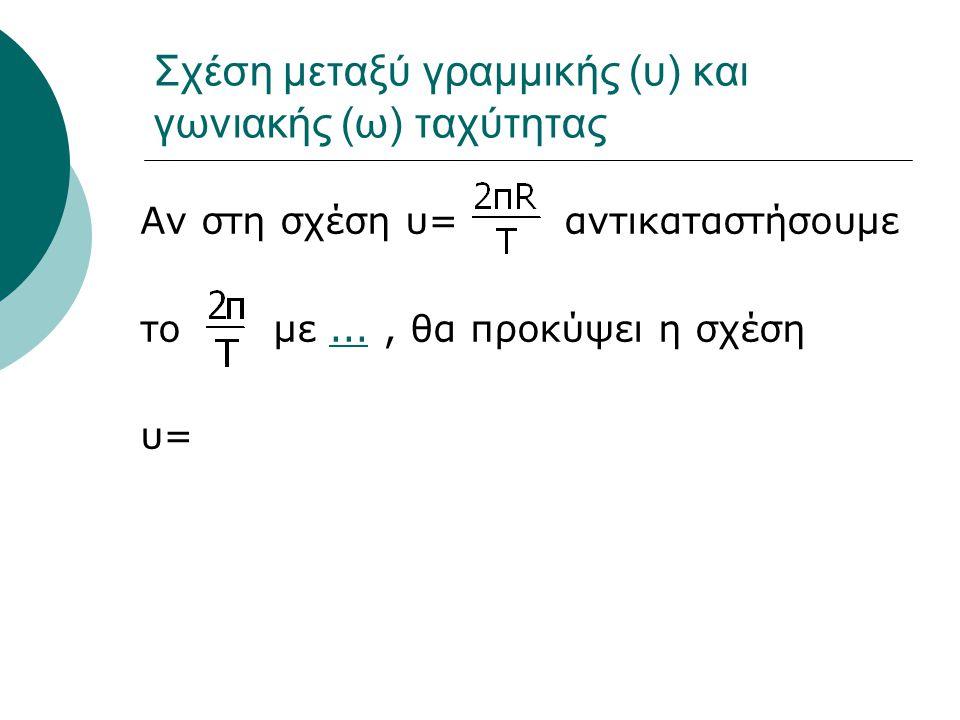 Σχέση μεταξύ γραμμικής (υ) και γωνιακής (ω) ταχύτητας