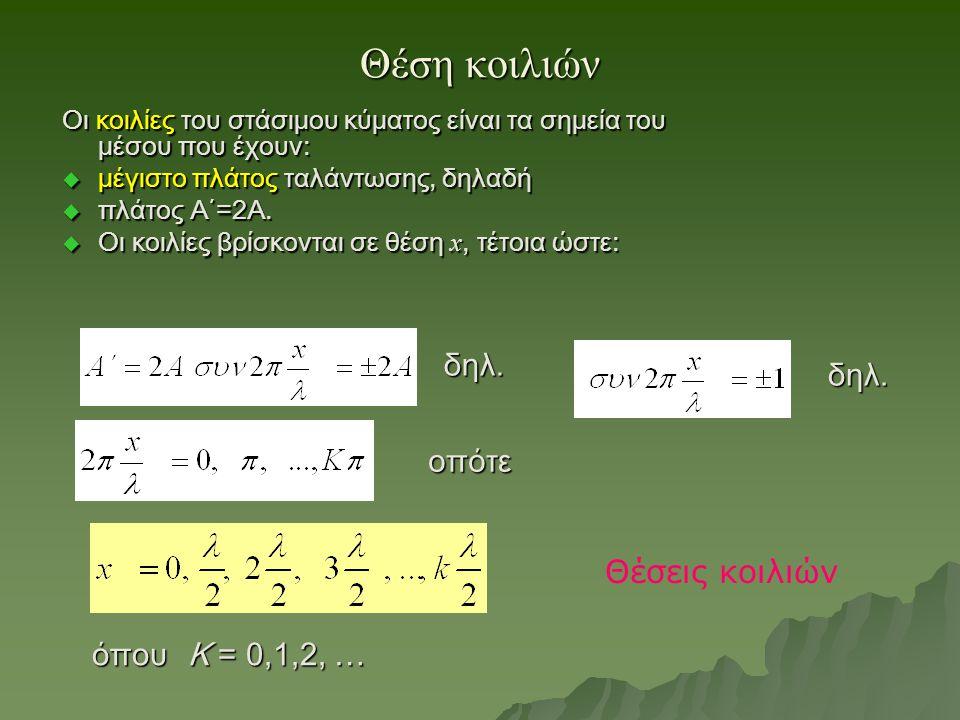 Θέση κοιλιών δηλ. δηλ. οπότε Θέσεις κοιλιών όπου Κ = 0,1,2, …