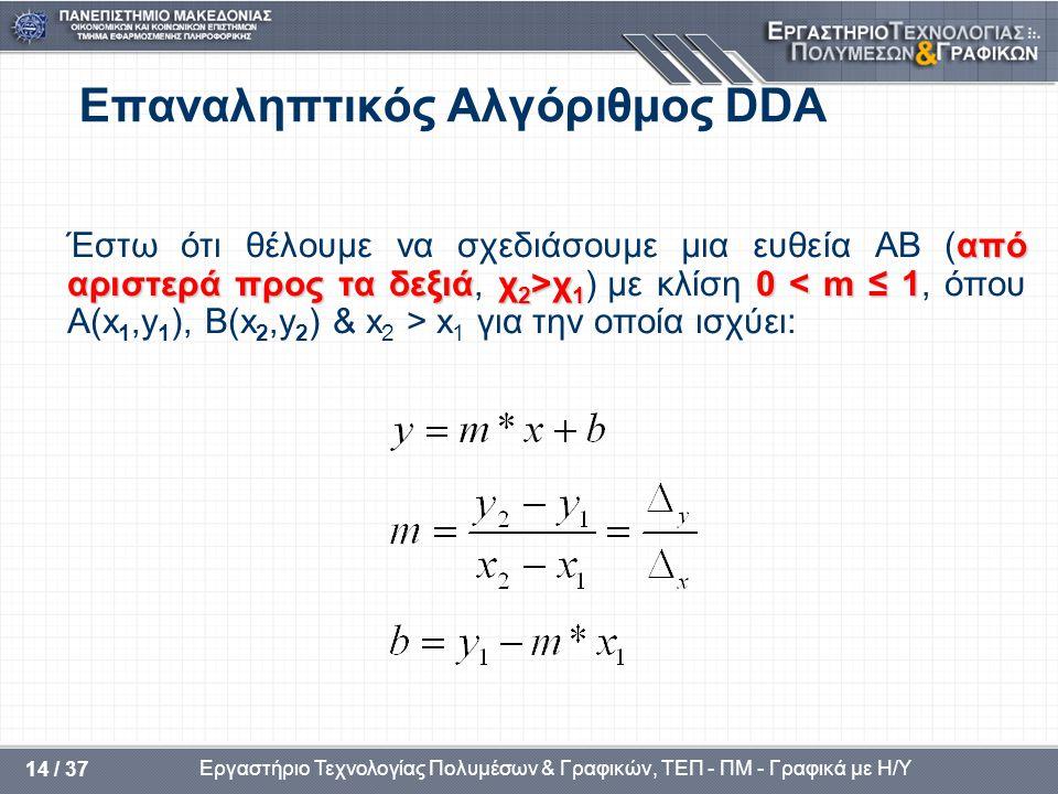 Επαναληπτικός Αλγόριθμος DDA