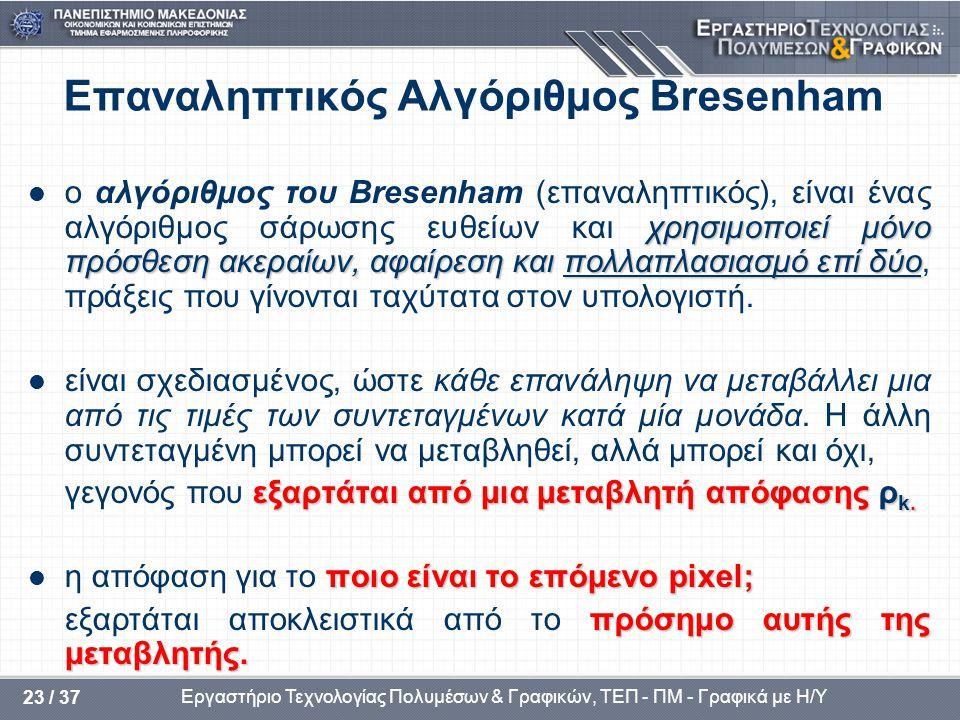 Επαναληπτικός Αλγόριθμος Bresenham