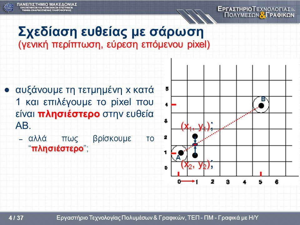 Σχεδίαση ευθείας με σάρωση (γενική περίπτωση, εύρεση επόμενου pixel)