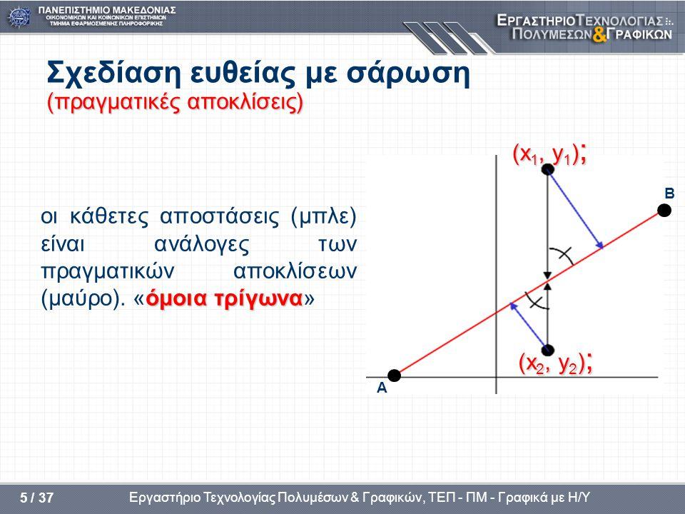 Σχεδίαση ευθείας με σάρωση (πραγματικές αποκλίσεις)