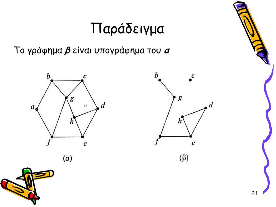Παράδειγμα Το γράφημα β είναι υπογράφημα του α